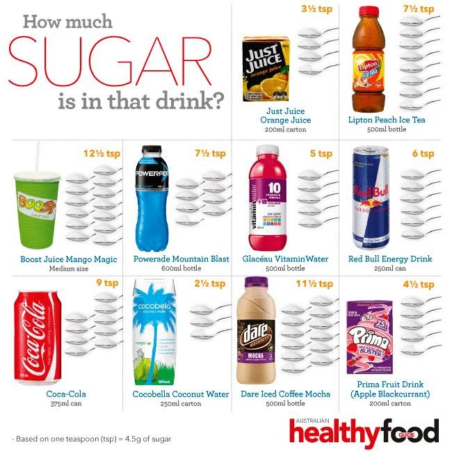 Trial by water – sugar found guilty!